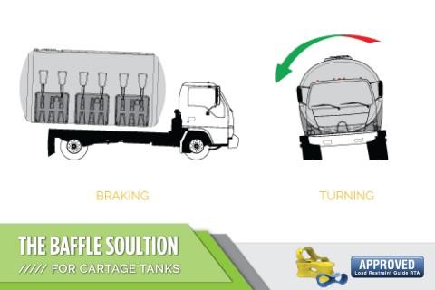 Baffle Bones: A Baffle Solution for Cartage Tanks