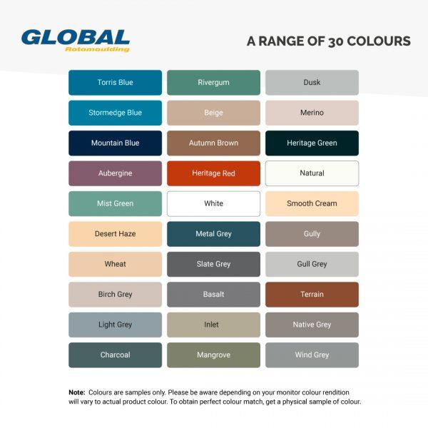Global Rotomoulding Tank Colours